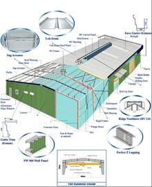 Die Stahlgebäude-Ausrüstungen, durchlöchert/runzelten Metallgebäude-Wand-System